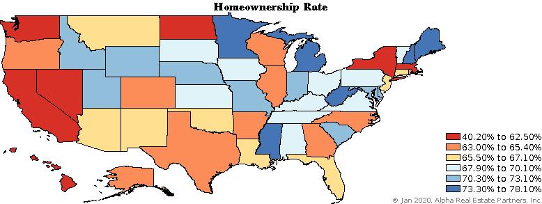 State Homeownership