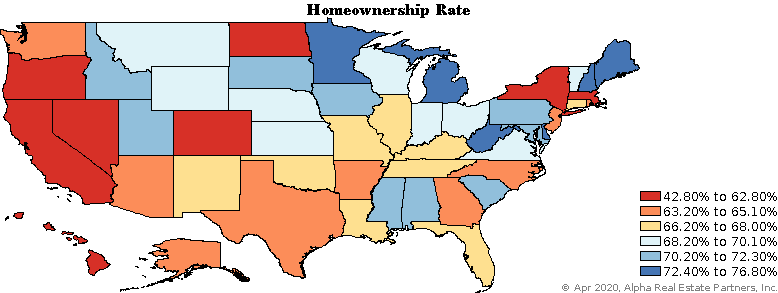 State Homeownership