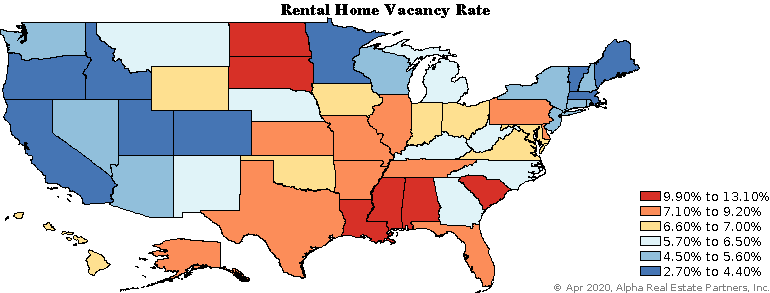State Rental Vacancy