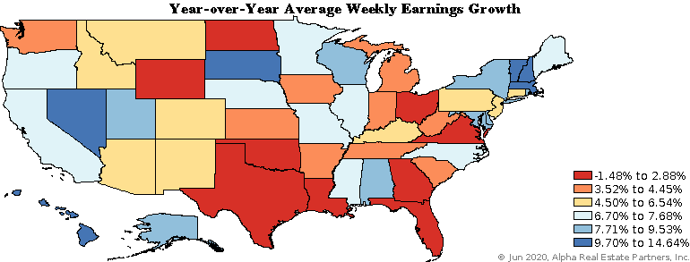 Year-over-Year Average Weekly Earnings Growth
