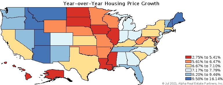 Housing price growth