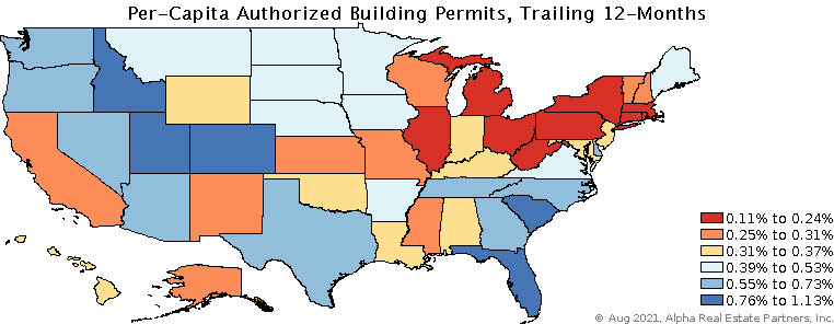 Per-Capita Authorized Building Permits